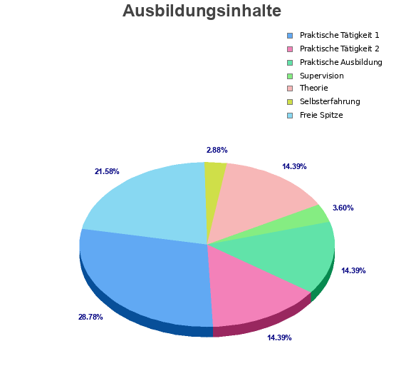 Download Freie Stelle Psychologin Gif